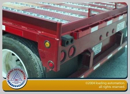Hydraroll Pneumatic Rollertrack Loading Systems Loading